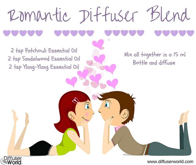 Romantic Diffuser Blends by Diffuser World
