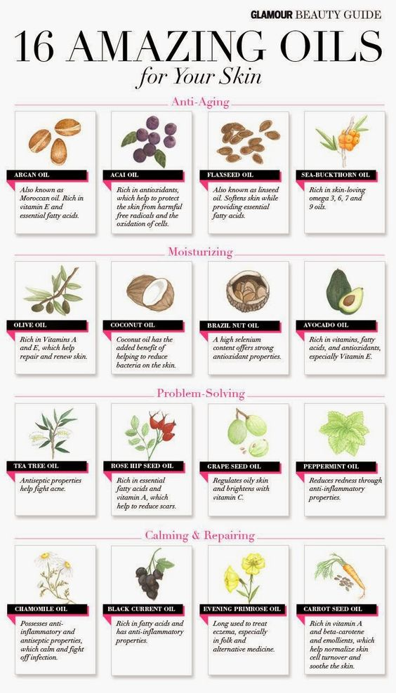 Natural Skincare:  16 Amazing Oils for Your Skin Infographic from Glamour.com
