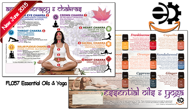 Aromatherapy and Chakras. Click on the image.