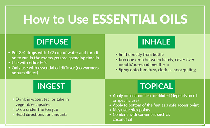 how to use essential oils for kids