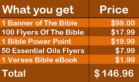 The Essential Oils of the Bible