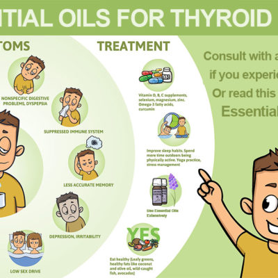 Essential Oils Can Work With Your Thyroid Too…