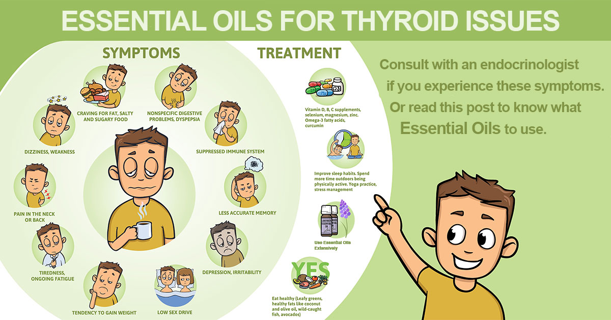 essential oils for thyroid problems